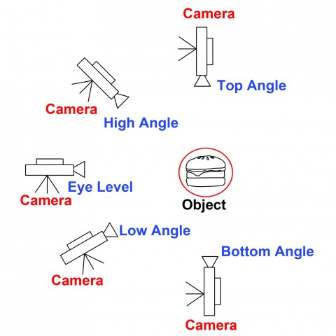 Essay about camera angles